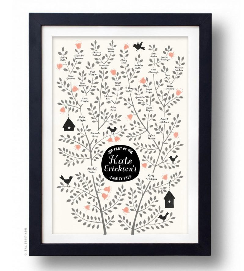 Shop Handmade Mother's Day Gift Ideas For Mom: Customized Family Tree from Eva Juliet